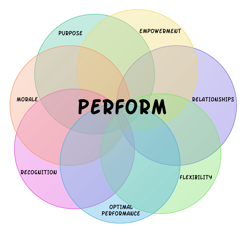 Perform_Venn_Diagram_
